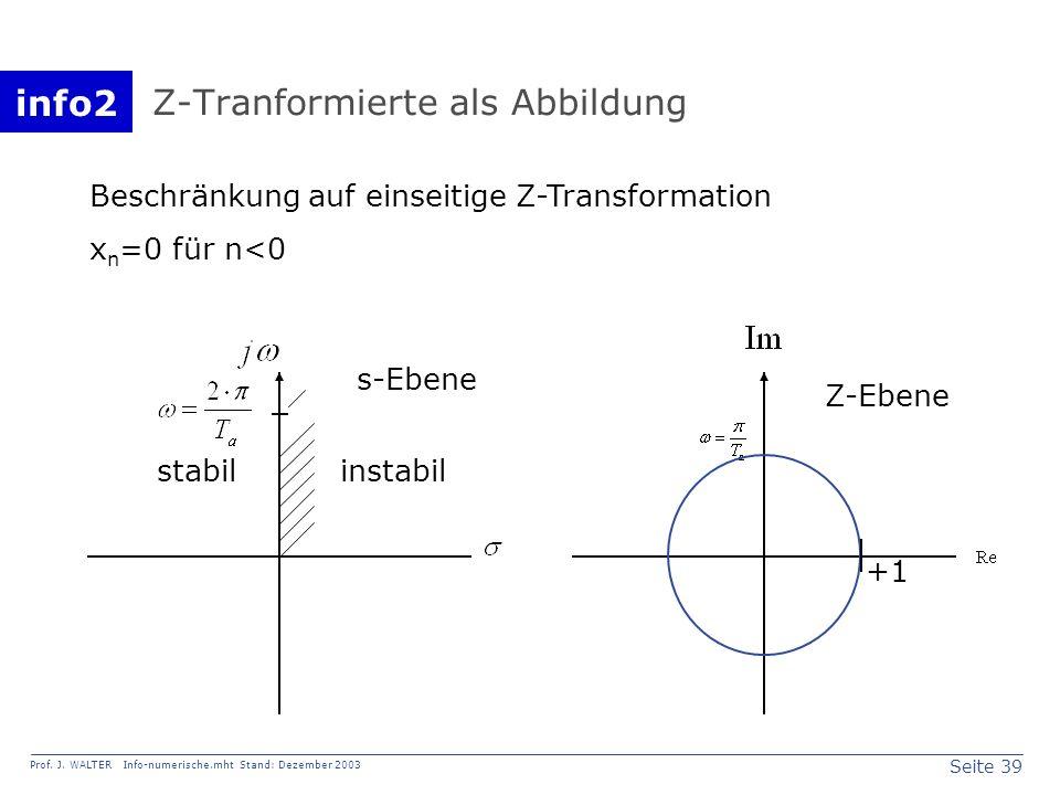 info2 Prof. J. WALTER Info-numerische.mht Stand: Dezember 2003 Seite 39 Z-Tranformierte als Abbildung Beschränkung auf einseitige Z-Transformation x n