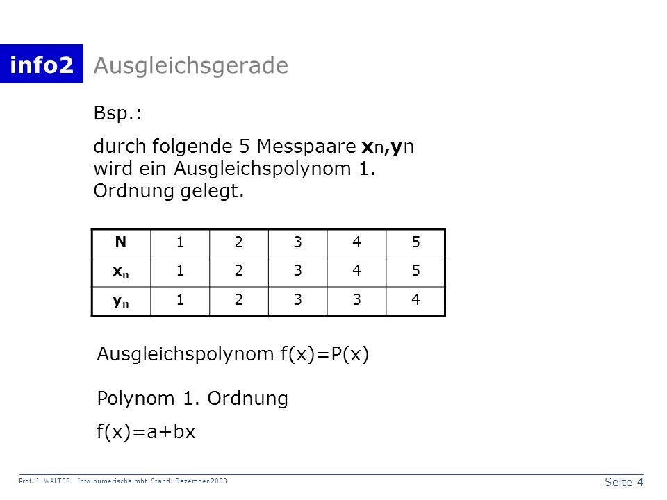 info2 Prof. J. WALTER Info-numerische.mht Stand: Dezember 2003 Seite 4 Ausgleichsgerade Bsp.: durch folgende 5 Messpaare x n, yn wird ein Ausgleichspo