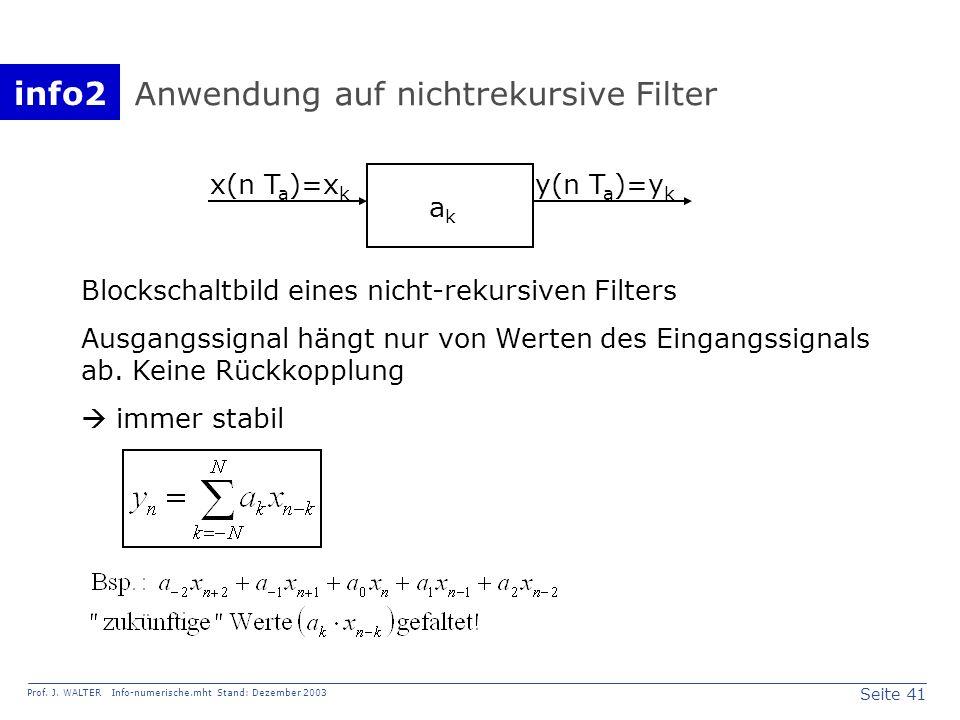 info2 Prof. J. WALTER Info-numerische.mht Stand: Dezember 2003 Seite 41 Anwendung auf nichtrekursive Filter akak x(n T a )=x k y(n T a )=y k Blockscha