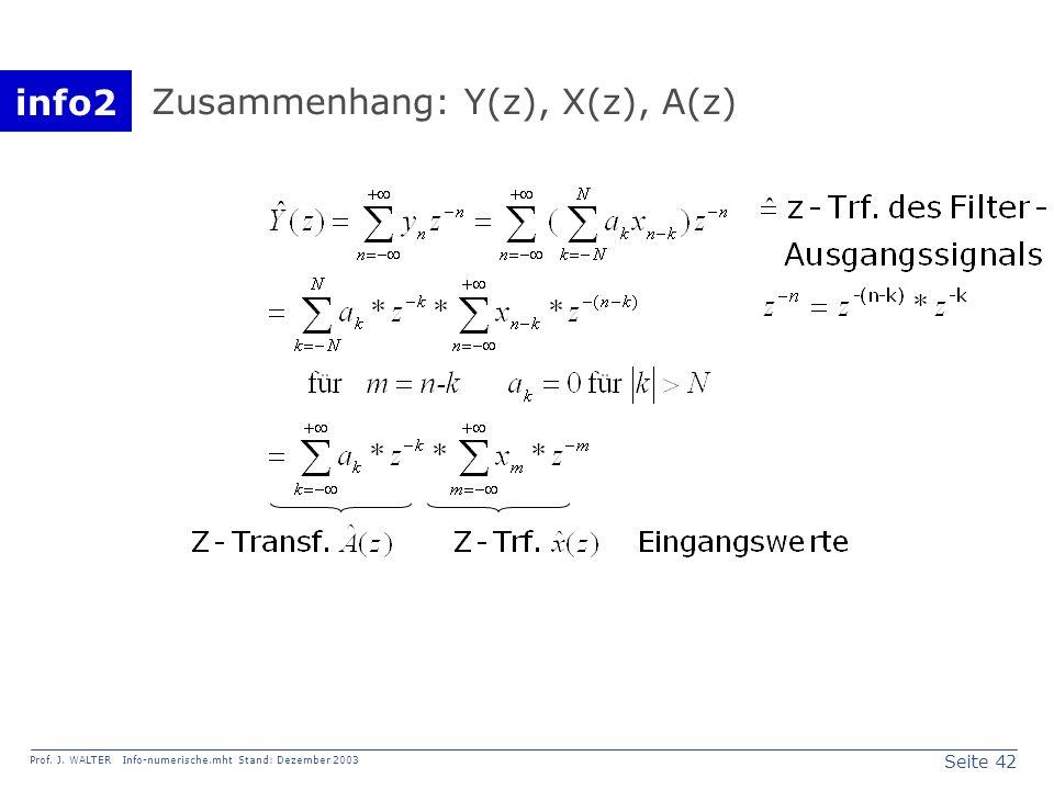 info2 Prof. J. WALTER Info-numerische.mht Stand: Dezember 2003 Seite 42 Zusammenhang: Y(z), X(z), A(z)