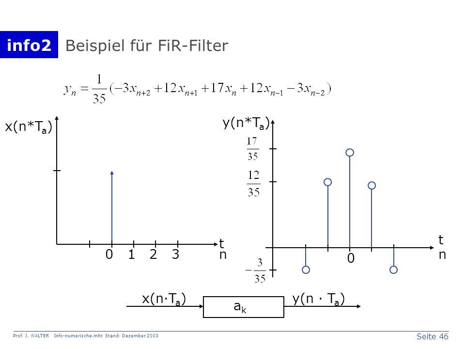 info2 Prof. J. WALTER Info-numerische.mht Stand: Dezember 2003 Seite 46 Beispiel für FiR-Filter 1023 x(n*T a ) y(n*T a ) t n 0 akak x(n·T a )y(n · T a