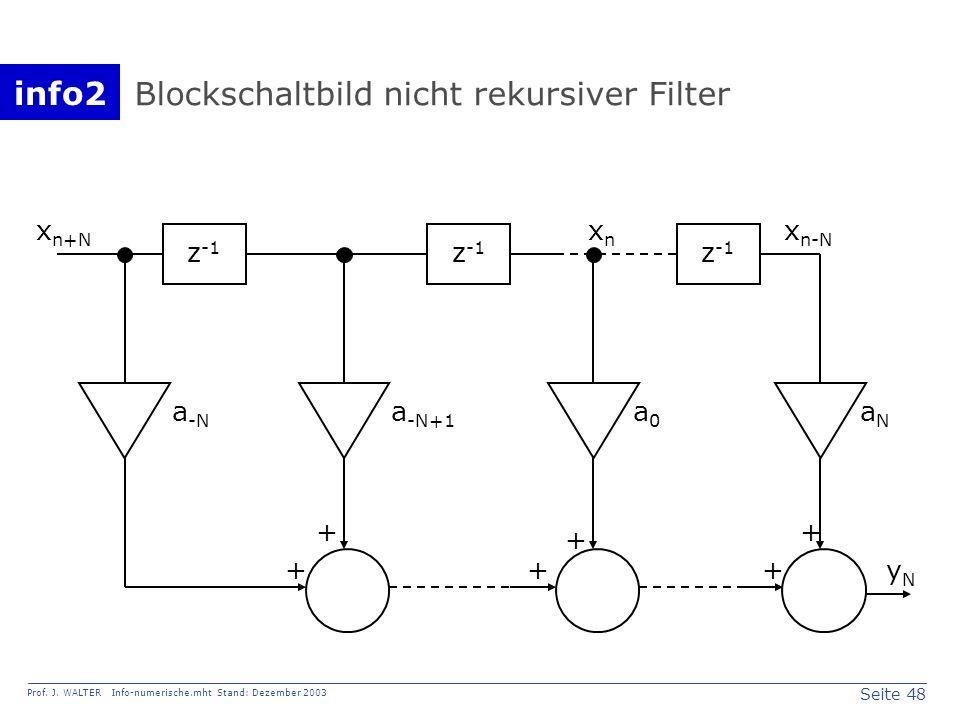 info2 Prof. J. WALTER Info-numerische.mht Stand: Dezember 2003 Seite 48 Blockschaltbild nicht rekursiver Filter z -1 x n+N x n-N xnxn a -N a -N+1 a0a0