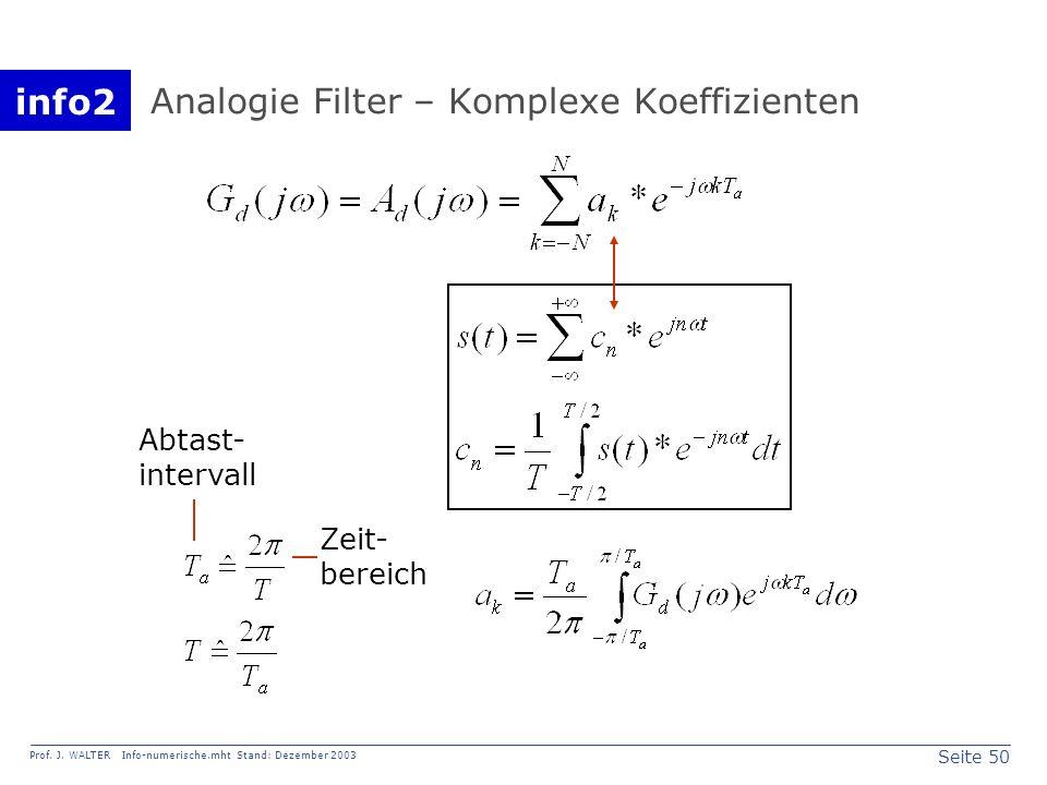 info2 Prof. J. WALTER Info-numerische.mht Stand: Dezember 2003 Seite 50 Abtast- intervall Zeit- bereich Analogie Filter – Komplexe Koeffizienten