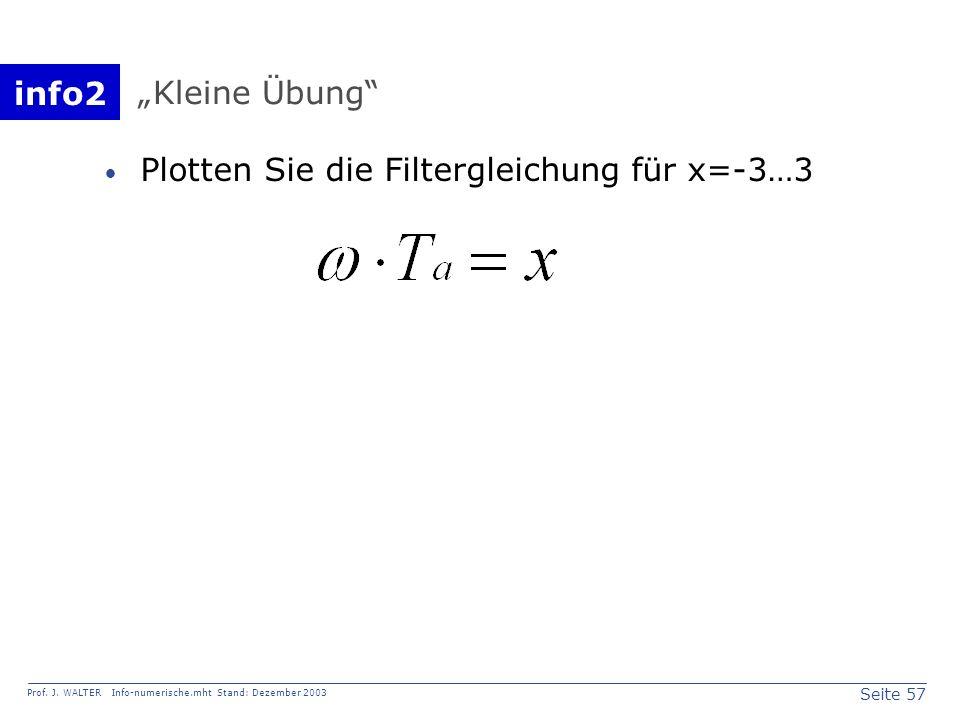 info2 Prof. J. WALTER Info-numerische.mht Stand: Dezember 2003 Seite 57 Kleine Übung Plotten Sie die Filtergleichung für x=-3…3