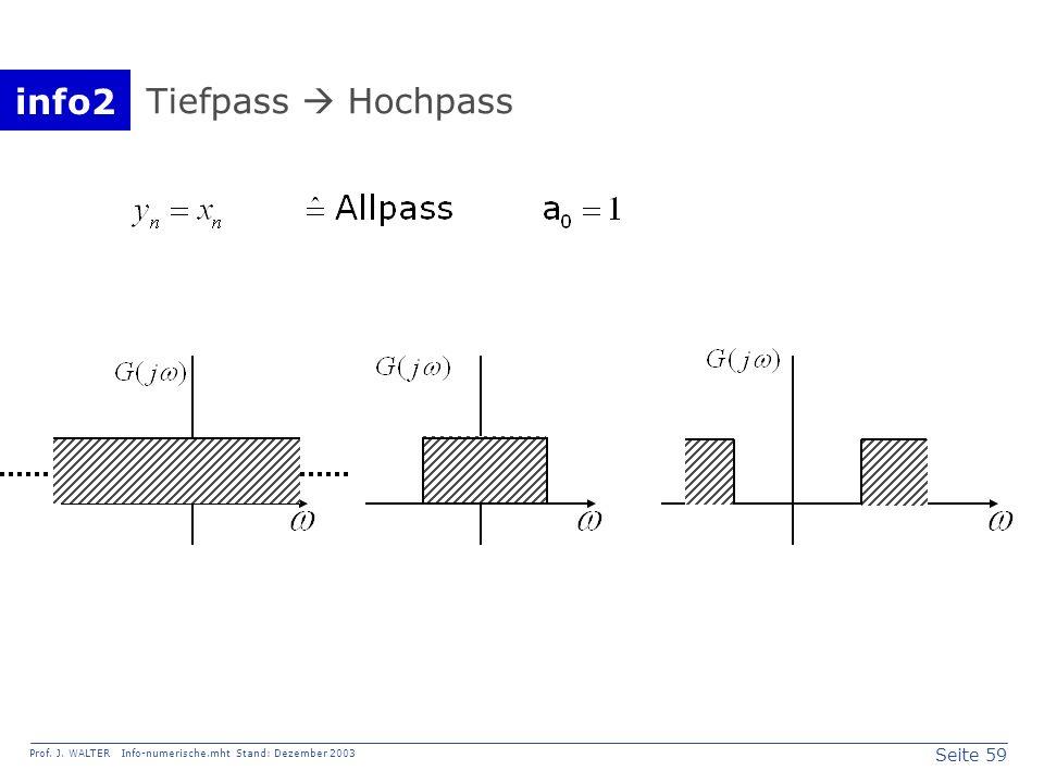 info2 Prof. J. WALTER Info-numerische.mht Stand: Dezember 2003 Seite 59 Tiefpass Hochpass