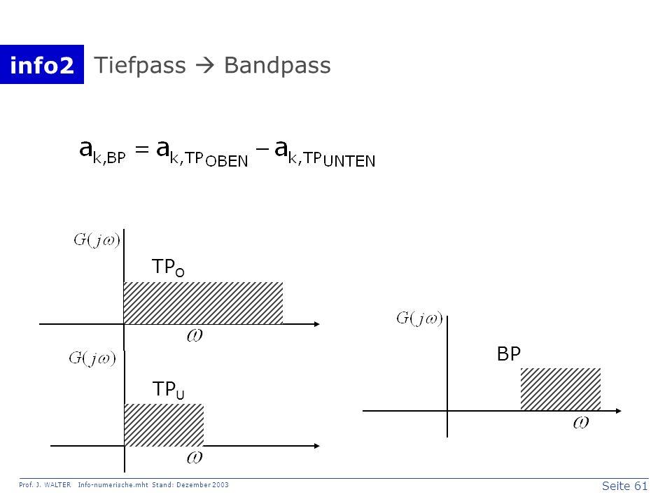 info2 Prof. J. WALTER Info-numerische.mht Stand: Dezember 2003 Seite 61 Tiefpass Bandpass TP O TP U BP