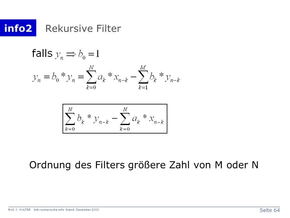 info2 Prof. J. WALTER Info-numerische.mht Stand: Dezember 2003 Seite 64 Rekursive Filter Ordnung des Filters größere Zahl von M oder N