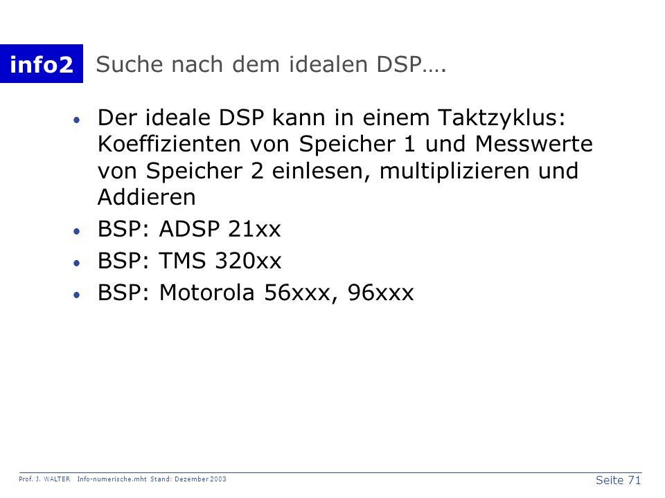 info2 Prof. J. WALTER Info-numerische.mht Stand: Dezember 2003 Seite 71 Suche nach dem idealen DSP…. Der ideale DSP kann in einem Taktzyklus: Koeffizi