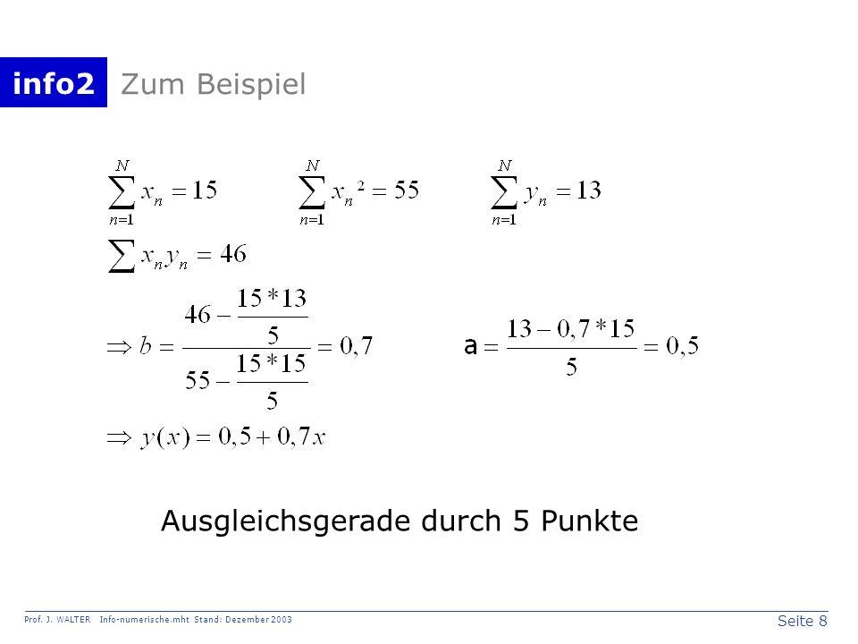 info2 Prof. J. WALTER Info-numerische.mht Stand: Dezember 2003 Seite 8 Zum Beispiel Ausgleichsgerade durch 5 Punkte