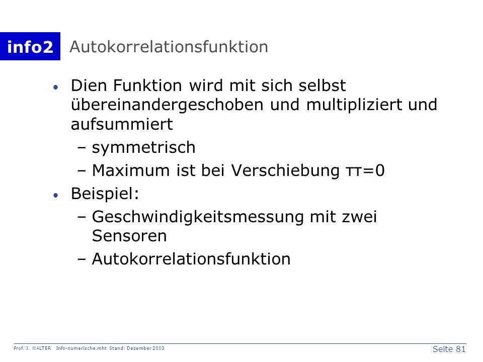 info2 Prof. J. WALTER Info-numerische.mht Stand: Dezember 2003 Seite 81 Autokorrelationsfunktion Dien Funktion wird mit sich selbst übereinandergescho