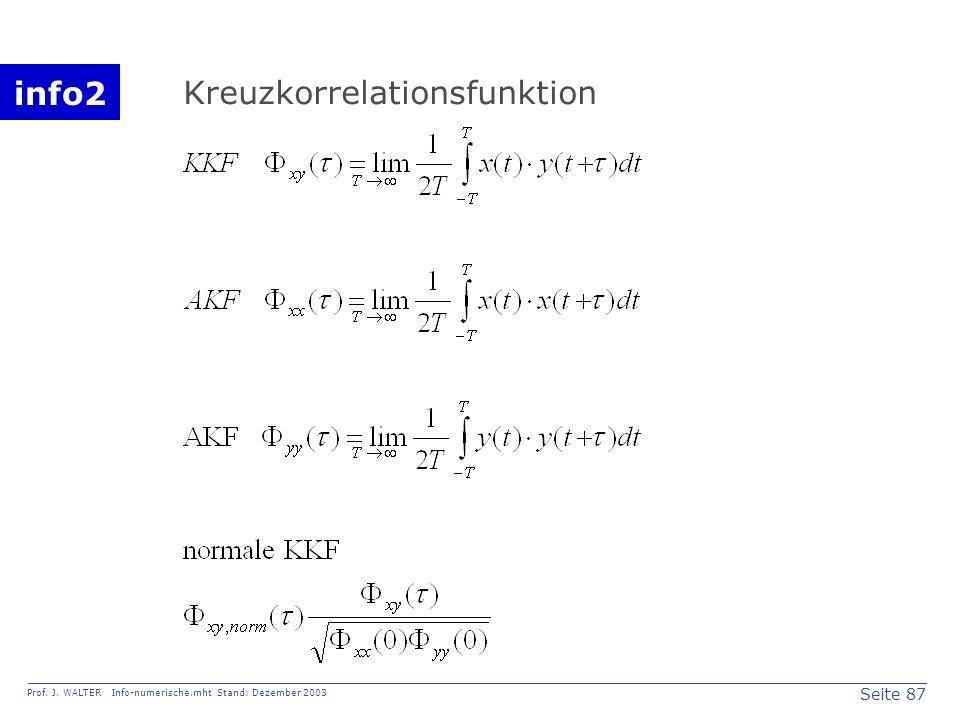 info2 Prof. J. WALTER Info-numerische.mht Stand: Dezember 2003 Seite 87 Kreuzkorrelationsfunktion