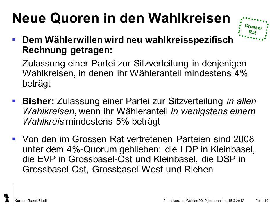 Kanton Basel-Stadt Staatskanzlei, Wahlen 2012, Information, 15.3.2012Folie 10 Neue Quoren in den Wahlkreisen Dem Wählerwillen wird neu wahlkreisspezif