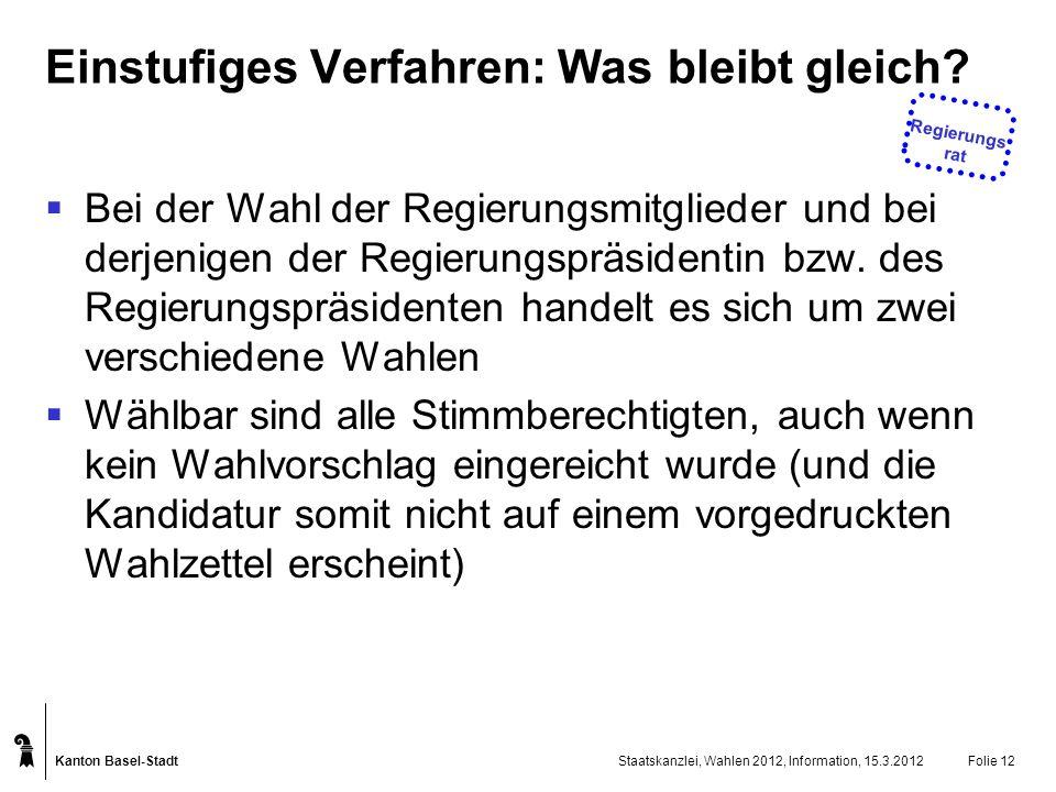 Kanton Basel-Stadt Staatskanzlei, Wahlen 2012, Information, 15.3.2012Folie 12 Einstufiges Verfahren: Was bleibt gleich? Bei der Wahl der Regierungsmit