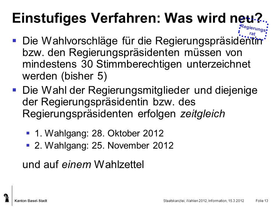 Kanton Basel-Stadt Staatskanzlei, Wahlen 2012, Information, 15.3.2012Folie 13 Einstufiges Verfahren: Was wird neu? Die Wahlvorschläge für die Regierun