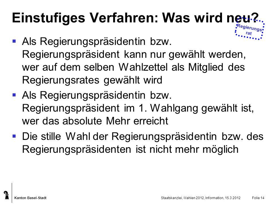 Kanton Basel-Stadt Staatskanzlei, Wahlen 2012, Information, 15.3.2012Folie 14 Einstufiges Verfahren: Was wird neu? Als Regierungspräsidentin bzw. Regi