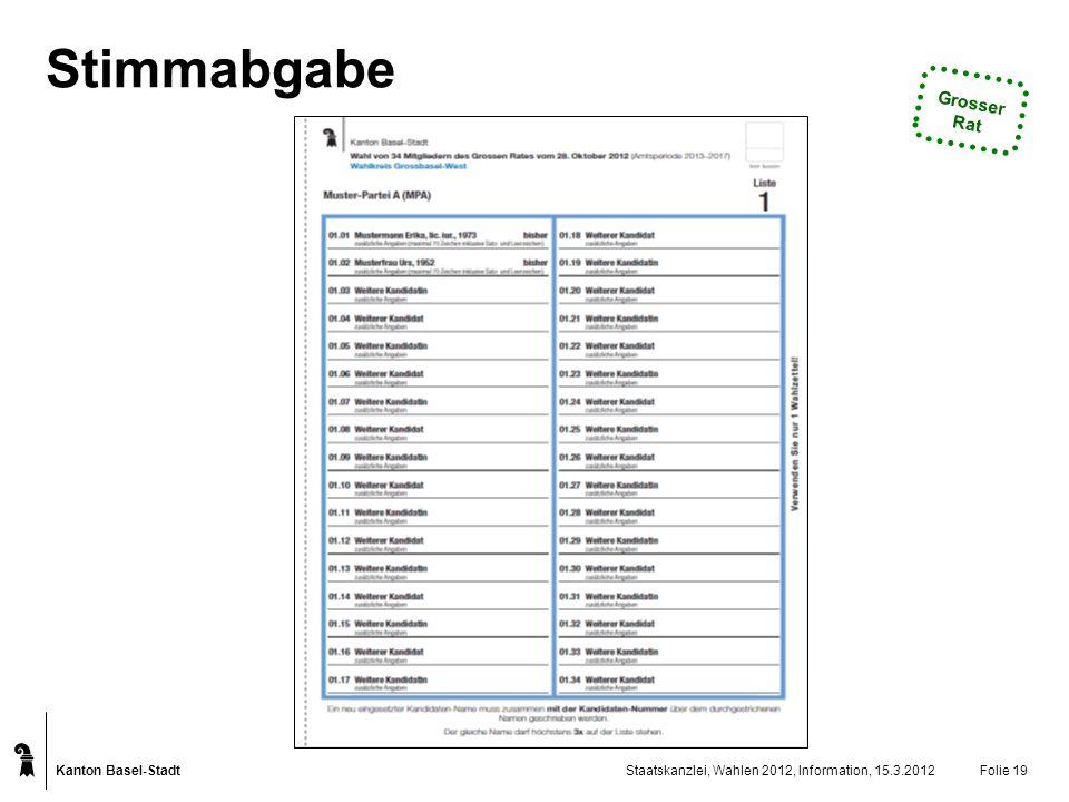Kanton Basel-Stadt Staatskanzlei, Wahlen 2012, Information, 15.3.2012Folie 19 Stimmabgabe Grosser Rat