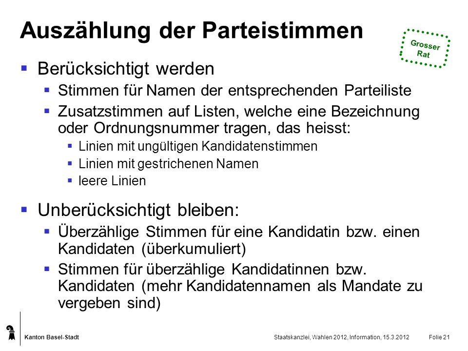 Kanton Basel-Stadt Staatskanzlei, Wahlen 2012, Information, 15.3.2012Folie 21 Auszählung der Parteistimmen Berücksichtigt werden Stimmen für Namen der