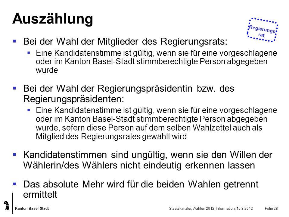 Kanton Basel-Stadt Staatskanzlei, Wahlen 2012, Information, 15.3.2012Folie 28 Auszählung Bei der Wahl der Mitglieder des Regierungsrats: Eine Kandidat