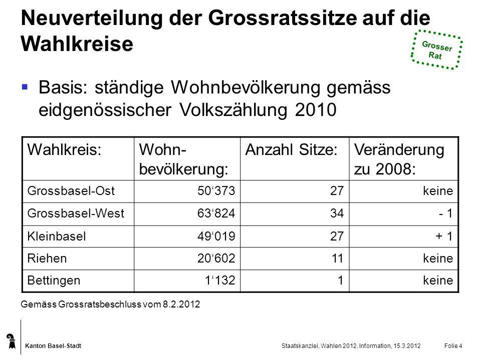 Kanton Basel-Stadt Staatskanzlei, Wahlen 2012, Information, 15.3.2012Folie 4 Neuverteilung der Grossratssitze auf die Wahlkreise Wahlkreis:Wohn- bevöl