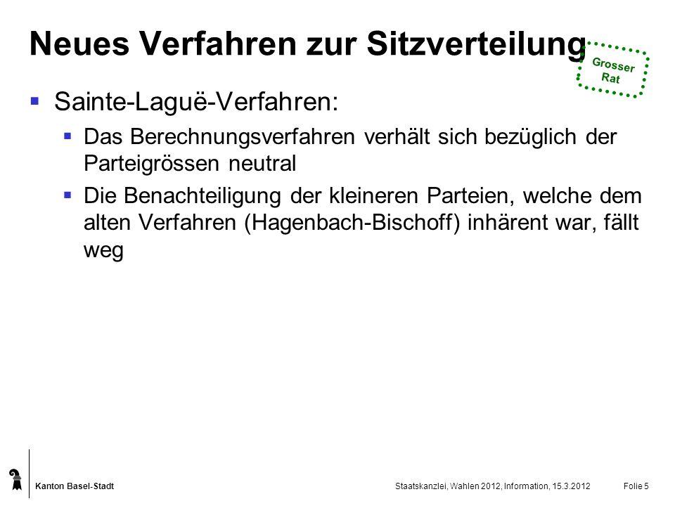 Kanton Basel-Stadt Staatskanzlei, Wahlen 2012, Information, 15.3.2012Folie 6 Sitzverteilung: Rechenbeispiel Sitzverteilung am Beispiel der Partei A (1000 Stimmen), der Partei B (1500 Stimmen) und der Partei C (2000 Stimmen), in einem Wahlkreis mit 20 Sitzen: Schritt 1: Das Total der Parteistimmen pro Wahlkreis wird durch die Anzahl der zu verteilenden Mandate geteilt.