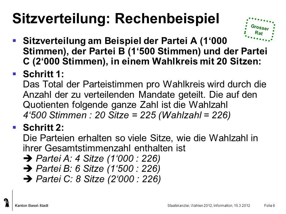 Kanton Basel-Stadt Staatskanzlei, Wahlen 2012, Information, 15.3.2012Folie 7 Sitzverteilung: Rechenbeispiel Schritt 3: Von 20 sind nun 18 Sitze verteilt.
