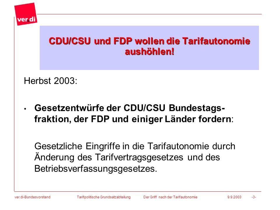 ver.di-Bundesvorstand CDU/CSU und FDP wollen die Tarifautonomie aushöhlen! Herbst 2003: Gesetzentwürfe der CDU/CSU Bundestags- fraktion, der FDP und e