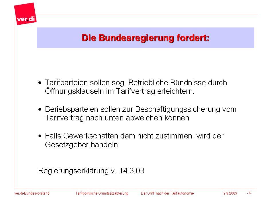 ver.di-Bundesvorstand Die Bundesregierung fordert: Tarifpolitische Grundsatzabteilung Der Griff nach der Tarifautonomie 9.9.2003 -7-