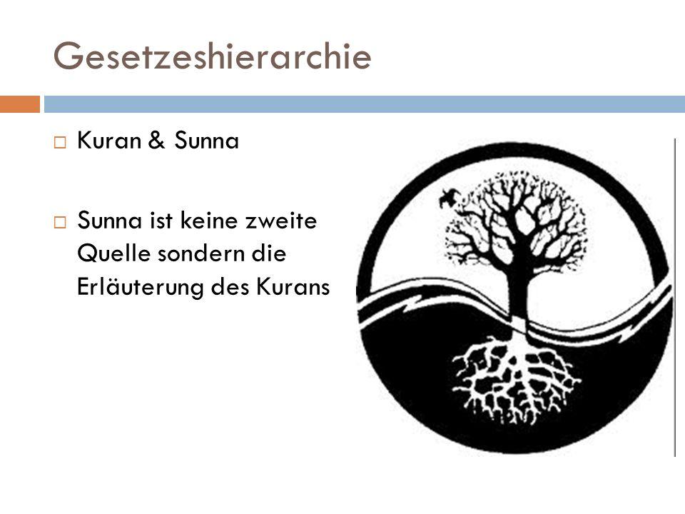 Gesetzeshierarchie Kuran & Sunna Sunna ist keine zweite Quelle sondern die Erläuterung des Kurans