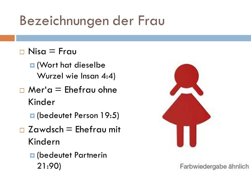 Bezeichnungen der Frau Nisa = Frau (Wort hat dieselbe Wurzel wie Insan 4:4) Mera = Ehefrau ohne Kinder (bedeutet Person 19:5) Zawdsch = Ehefrau mit Ki
