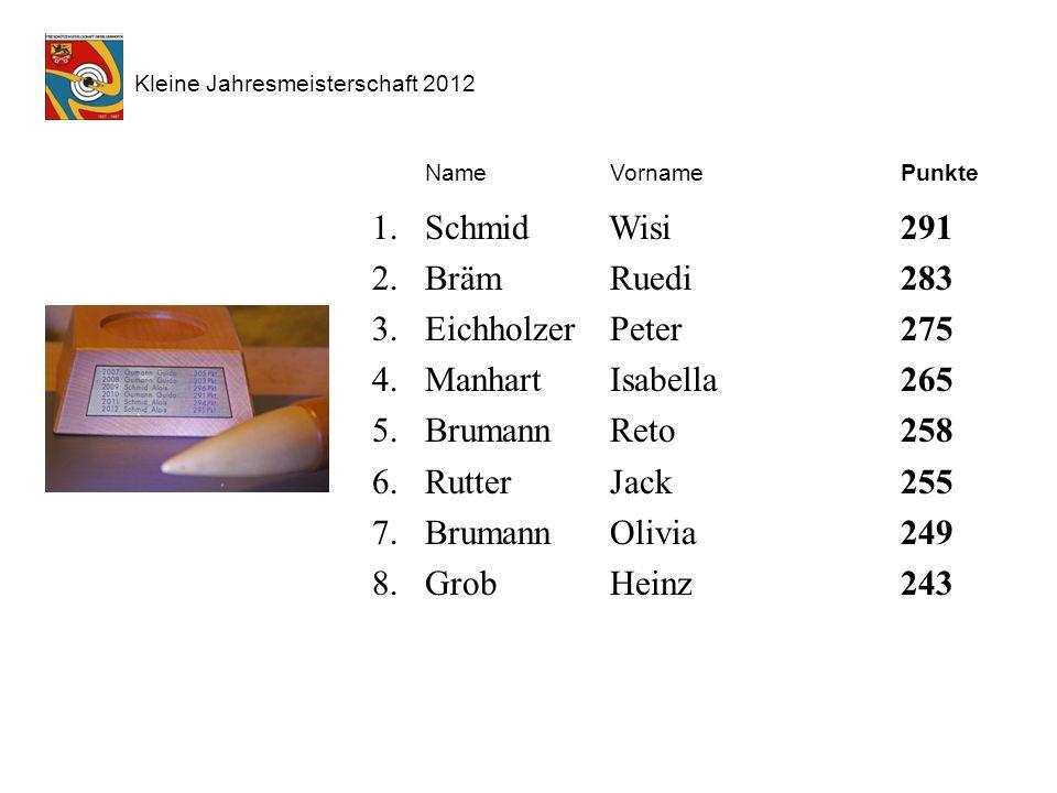Kleine Jahresmeisterschaft 2012
