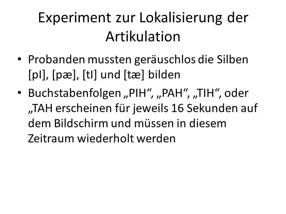 Experiment zur Lokalisierung der Artikulation Probanden mussten geräuschlos die Silben [pI], [pæ], [tI] und [tæ] bilden Buchstabenfolgen PIH, PAH, TIH