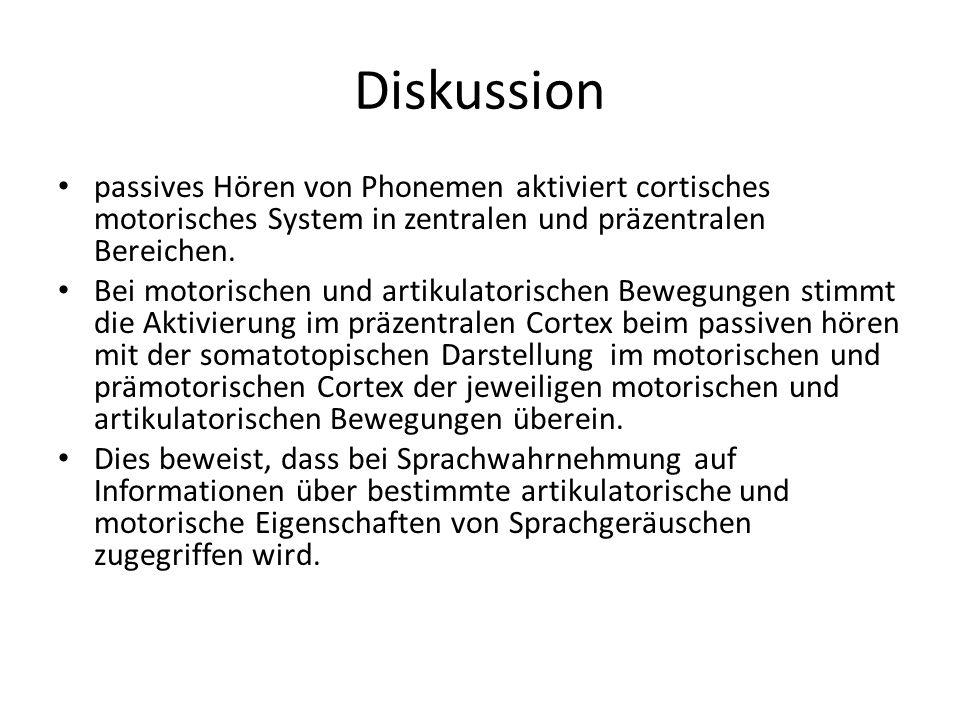 Diskussion passives Hören von Phonemen aktiviert cortisches motorisches System in zentralen und präzentralen Bereichen. Bei motorischen und artikulato