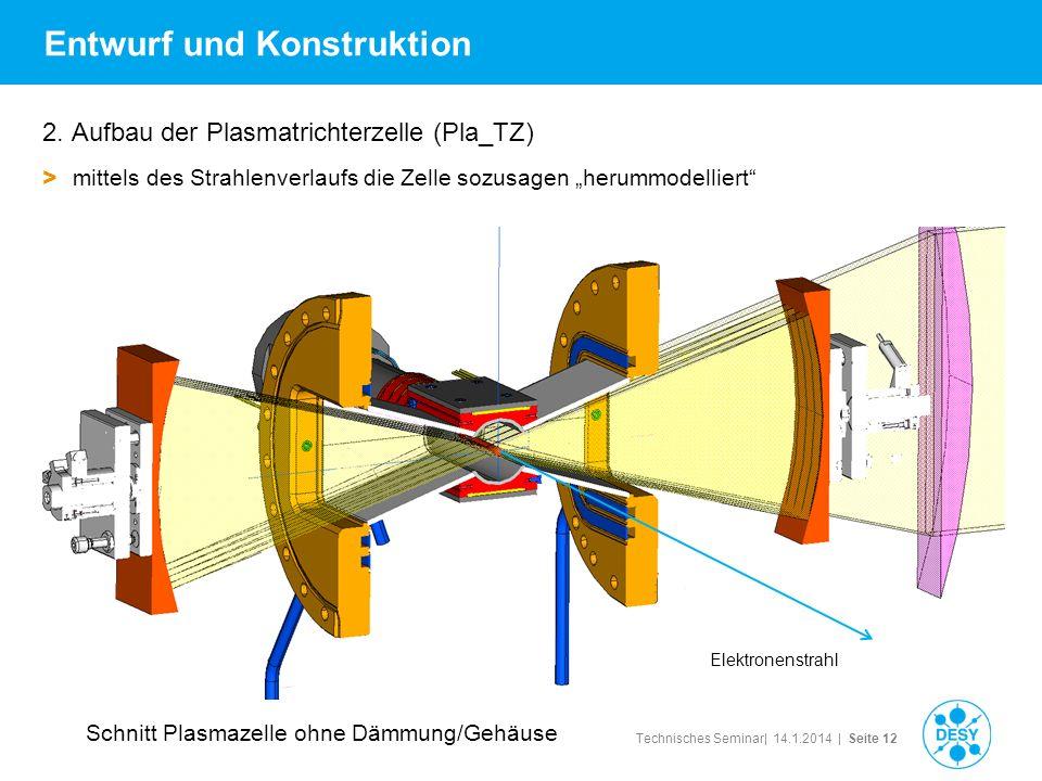 Technisches Seminar| 14.1.2014 | Seite 12 Entwurf und Konstruktion 2. Aufbau der Plasmatrichterzelle (Pla_TZ) > mittels des Strahlenverlaufs die Zelle