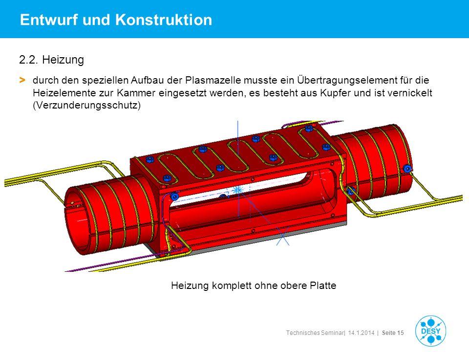 Technisches Seminar| 14.1.2014 | Seite 15 Entwurf und Konstruktion 2.2. Heizung > durch den speziellen Aufbau der Plasmazelle musste ein Übertragungse