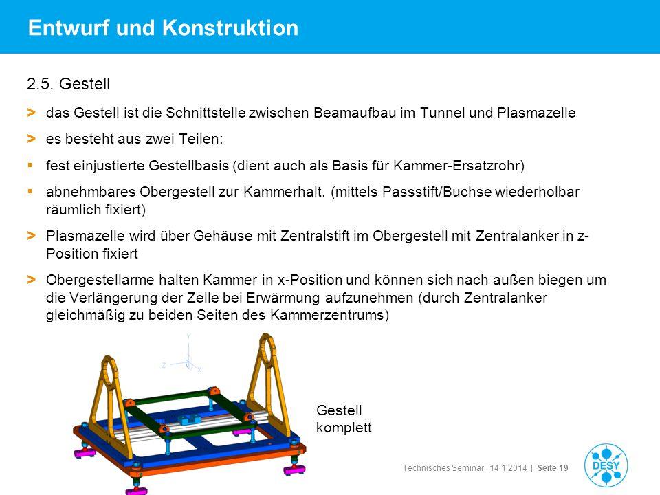 Technisches Seminar| 14.1.2014 | Seite 19 Entwurf und Konstruktion 2.5. Gestell > das Gestell ist die Schnittstelle zwischen Beamaufbau im Tunnel und