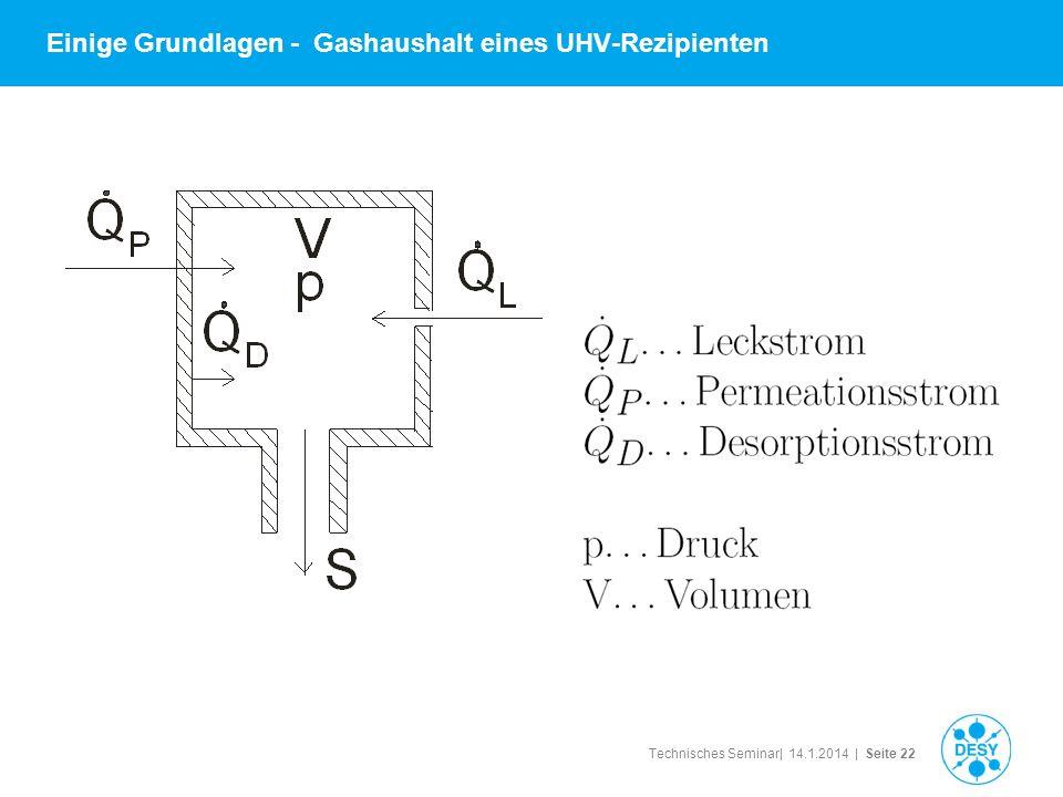 Technisches Seminar| 14.1.2014 | Seite 22 Einige Grundlagen - Gashaushalt eines UHV-Rezipienten