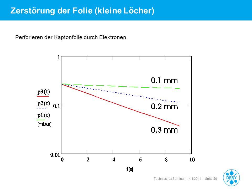 Technisches Seminar| 14.1.2014 | Seite 30 Zerstörung der Folie (kleine Löcher) Perforieren der Kaptonfolie durch Elektronen.