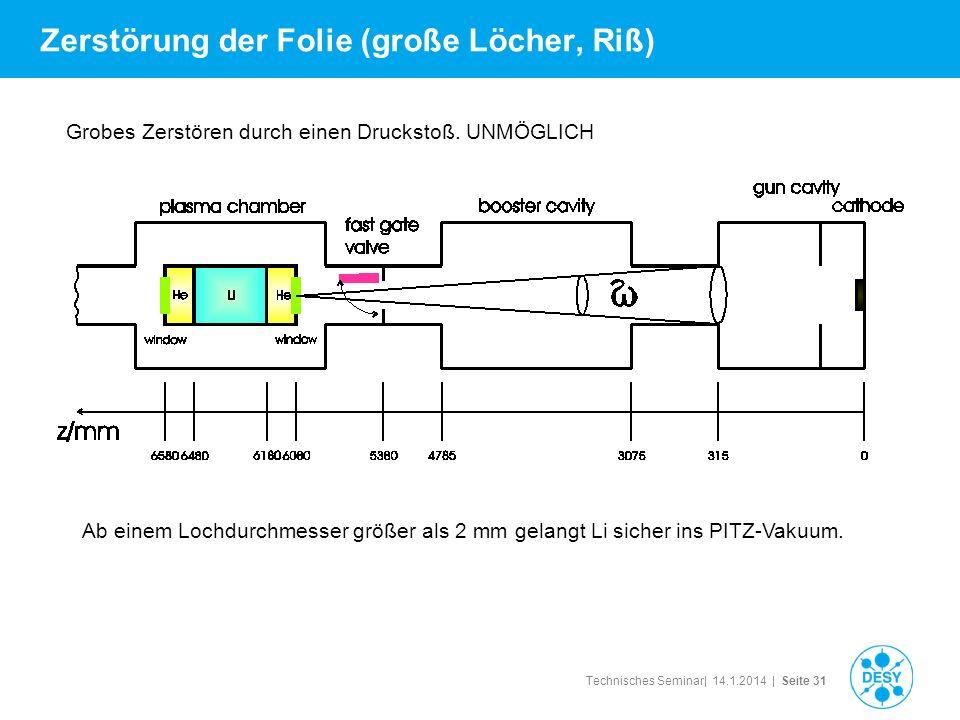 Technisches Seminar| 14.1.2014 | Seite 31 Zerstörung der Folie (große Löcher, Riß) Ab einem Lochdurchmesser größer als 2 mm gelangt Li sicher ins PITZ