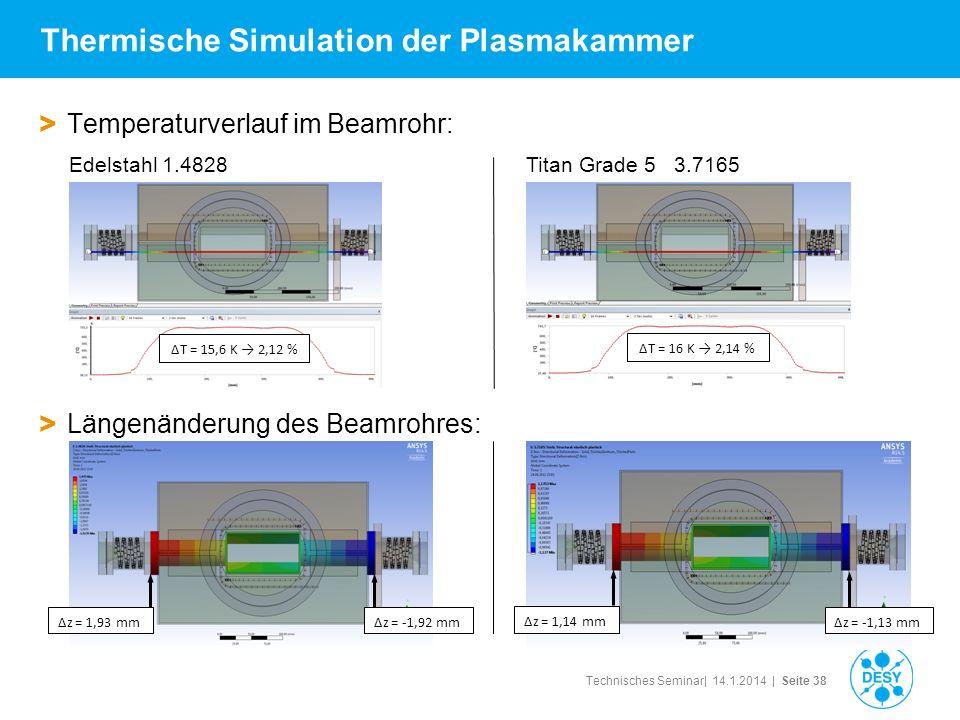 Technisches Seminar| 14.1.2014 | Seite 38 Thermische Simulation der Plasmakammer > Temperaturverlauf im Beamrohr: > Längenänderung des Beamrohres: Ede