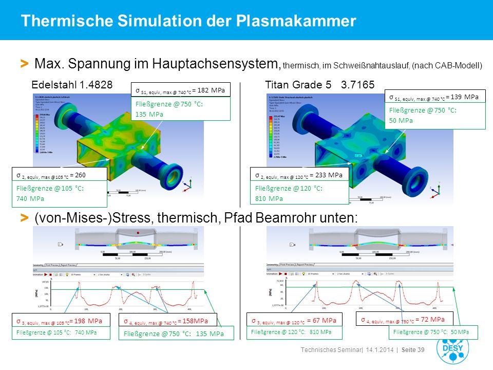 Technisches Seminar| 14.1.2014 | Seite 39 Thermische Simulation der Plasmakammer > Max. Spannung im Hauptachsensystem, thermisch, im Schweißnahtauslau