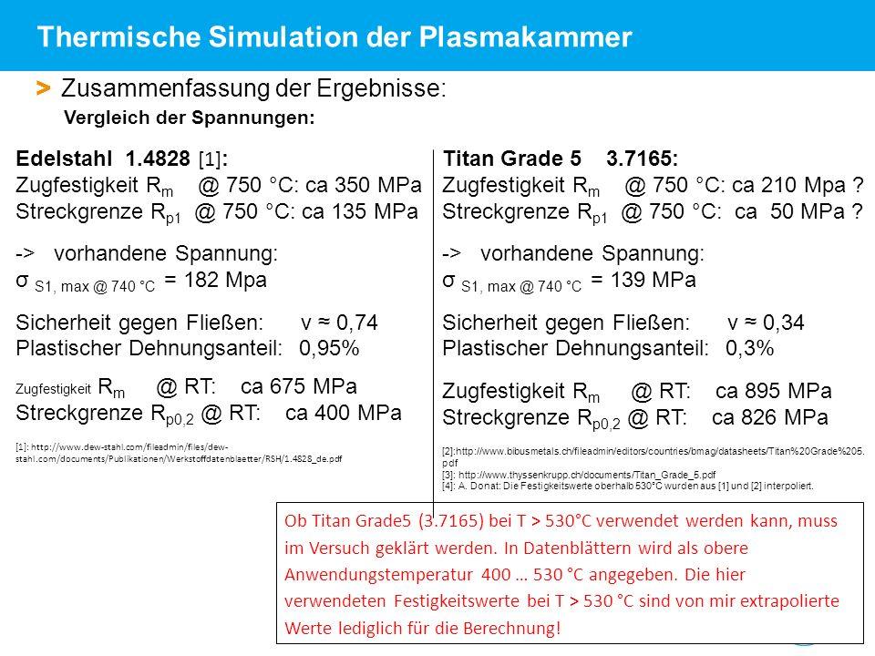Technisches Seminar| 14.1.2014 | Seite 40 Thermische Simulation der Plasmakammer > Zusammenfassung der Ergebnisse: Edelstahl 1.4828 [1] : Zugfestigkei