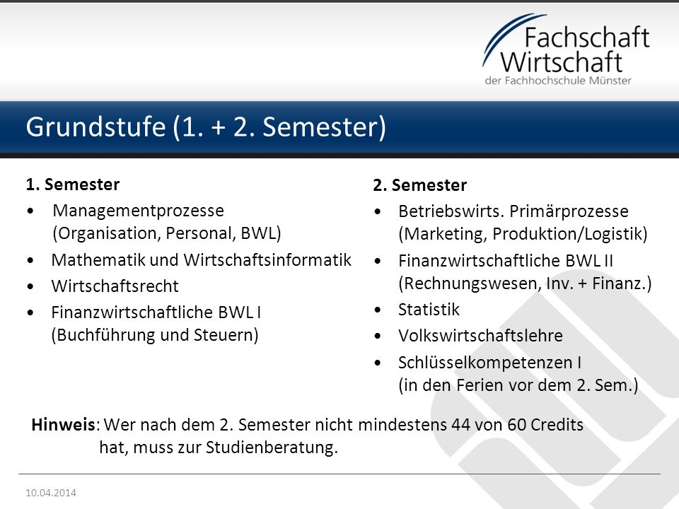 Grundstufe (1. + 2. Semester) 1. Semester Managementprozesse (Organisation, Personal, BWL) Mathematik und Wirtschaftsinformatik Wirtschaftsrecht Finan