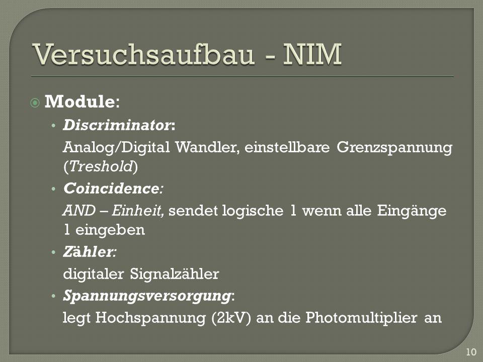 Module: Discriminator: Analog/Digital Wandler, einstellbare Grenzspannung (Treshold) Coincidence: AND – Einheit, sendet logische 1 wenn alle Eingänge