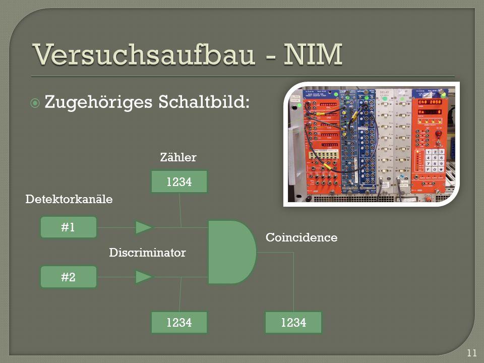 Zugehöriges Schaltbild: #1 #2 1234 Zähler Coincidence Discriminator Detektorkanäle 11