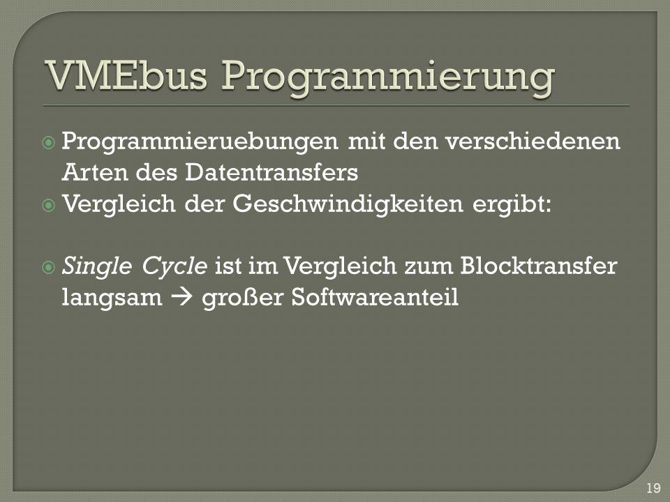 Programmieruebungen mit den verschiedenen Arten des Datentransfers Vergleich der Geschwindigkeiten ergibt: Single Cycle ist im Vergleich zum Blocktran