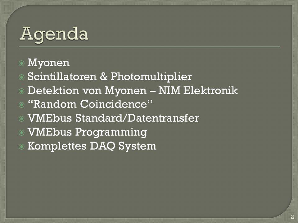 Myonen Scintillatoren & Photomultiplier Detektion von Myonen – NIM Elektronik Random Coincidence VMEbus Standard/Datentransfer VMEbus Programming Komp