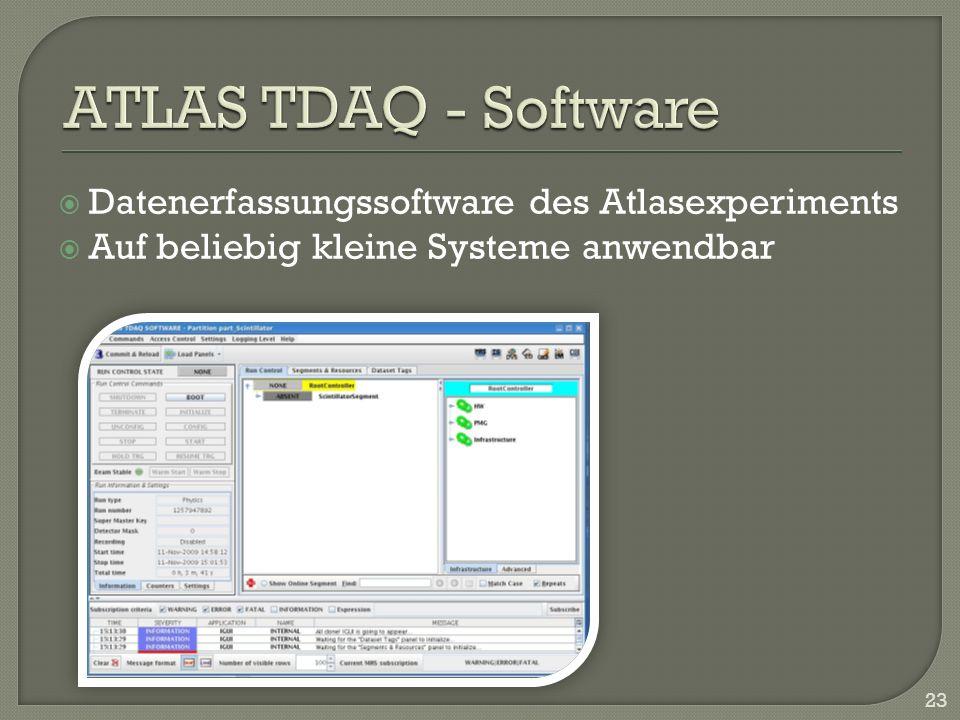 23 Datenerfassungssoftware des Atlasexperiments Auf beliebig kleine Systeme anwendbar
