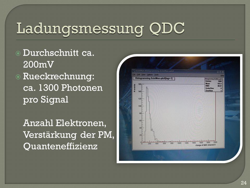 Durchschnitt ca. 200mV Rueckrechnung: ca. 1300 Photonen pro Signal Anzahl Elektronen, Verstärkung der PM, Quanteneffizienz 24