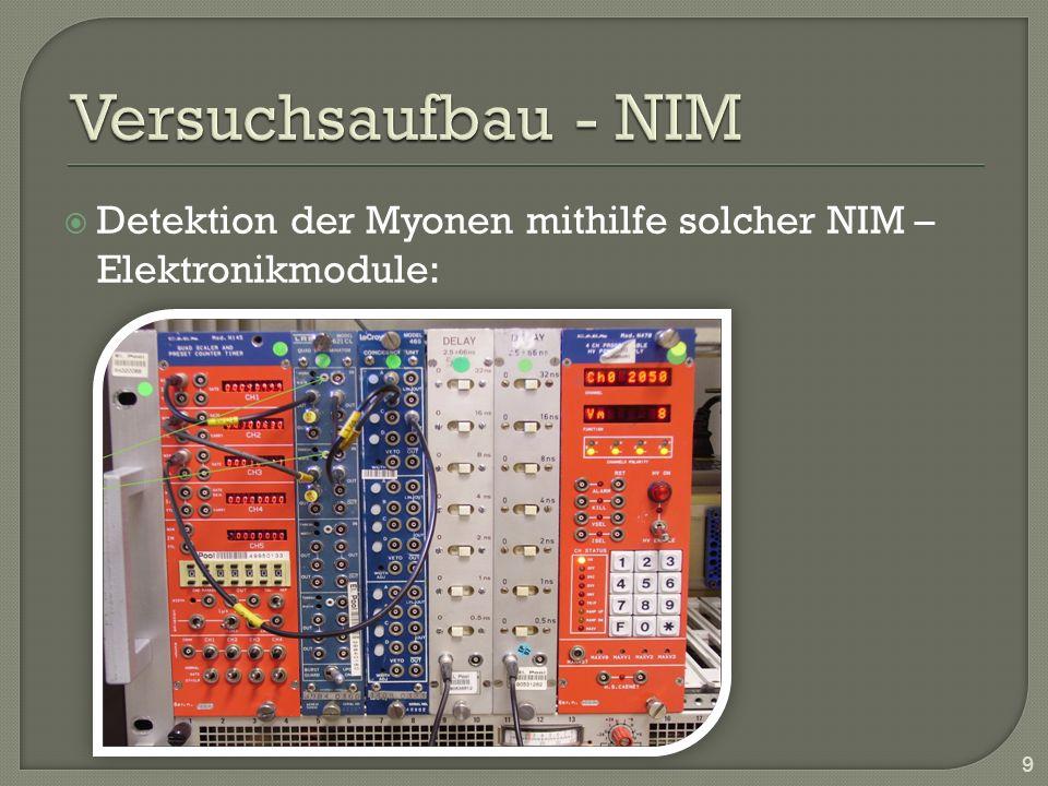 Detektion der Myonen mithilfe solcher NIM – Elektronikmodule: 9