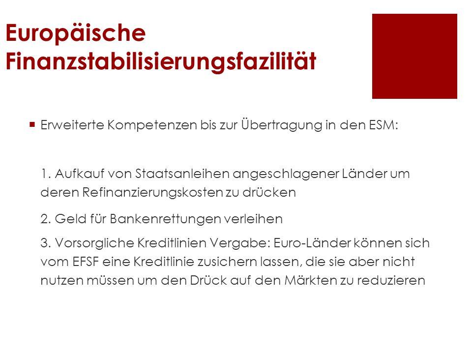 Europäische Finanzstabilisierungsfazilität Erweiterte Kompetenzen bis zur Übertragung in den ESM: 1. Aufkauf von Staatsanleihen angeschlagener Länder